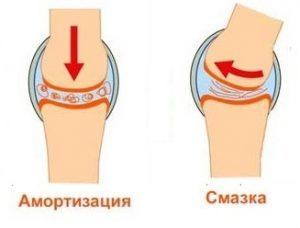 Лечение суставов перекисью водорода по Неумывакину: компрессы и прием внутрь