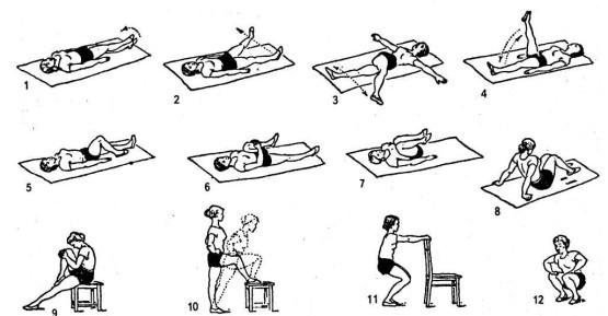 Артроз 1 степени коленного сустава: лечение и симптомы гонартроза начальной стадии