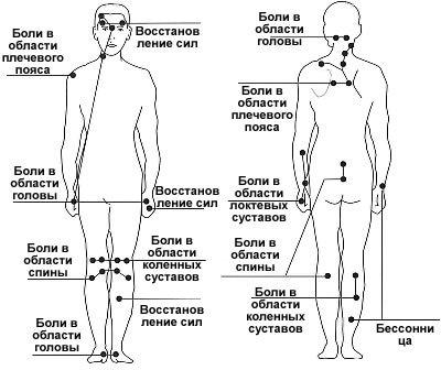 Массаж при артрите: можно ли делать массаж при воспалении суставов